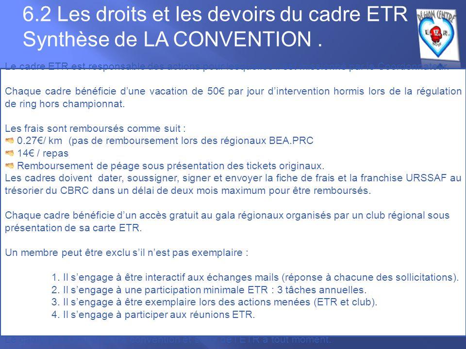 6.2 Les droits et les devoirs du cadre ETR Synthèse de LA CONVENTION. Le cadre ETR est responsable des actions pour lesquelles il est missionné par le