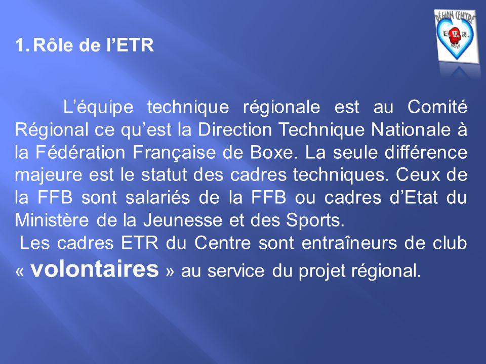 1. R ôle de l'ETR L'équipe technique régionale est au Comité Régional ce qu'est la Direction Technique Nationale à la Fédération Française de Boxe. La