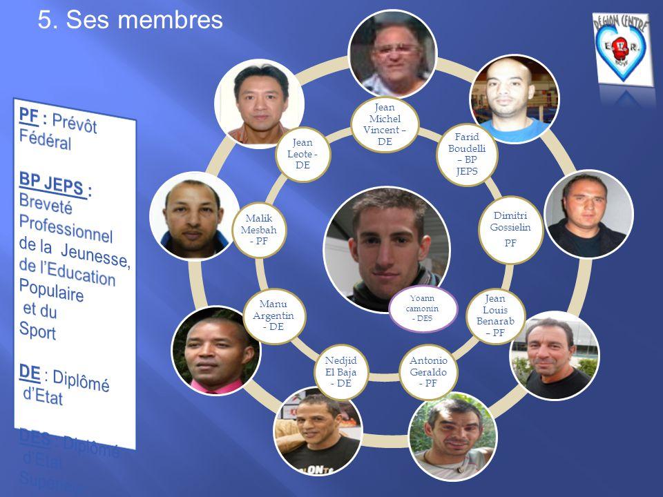 Yoann camonin - DES 5. Ses membres