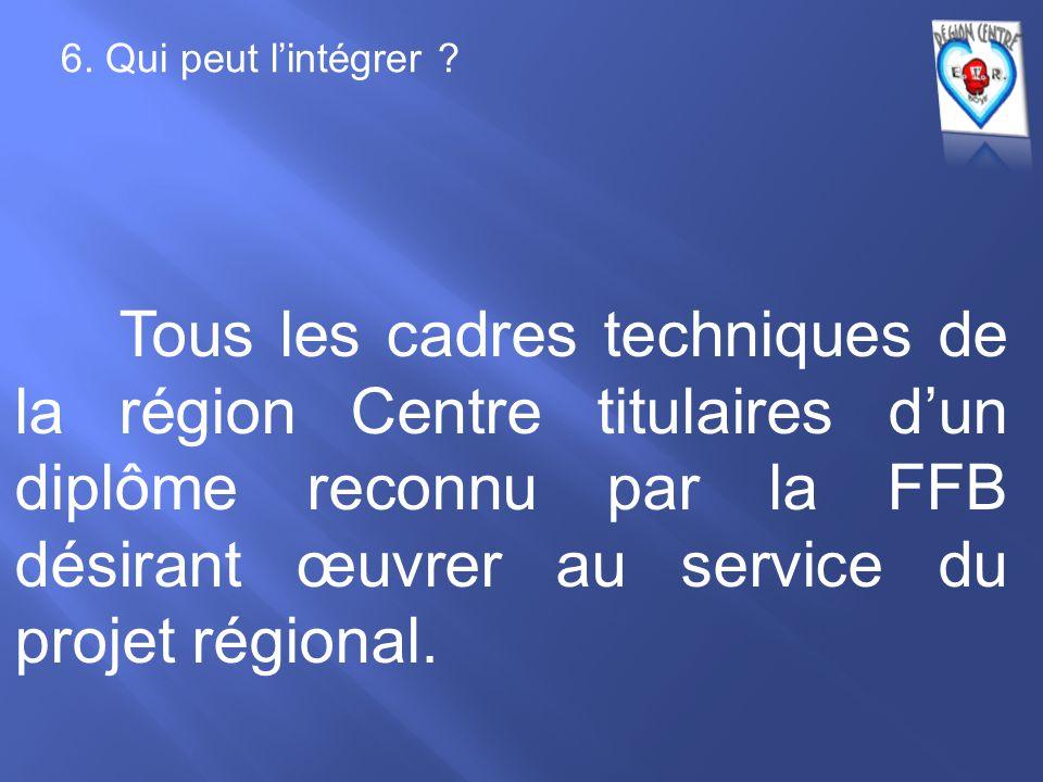 6. Qui peut l'intégrer ? Tous les cadres techniques de la région Centre titulaires d'un diplôme reconnu par la FFB désirant œuvrer au service du proje