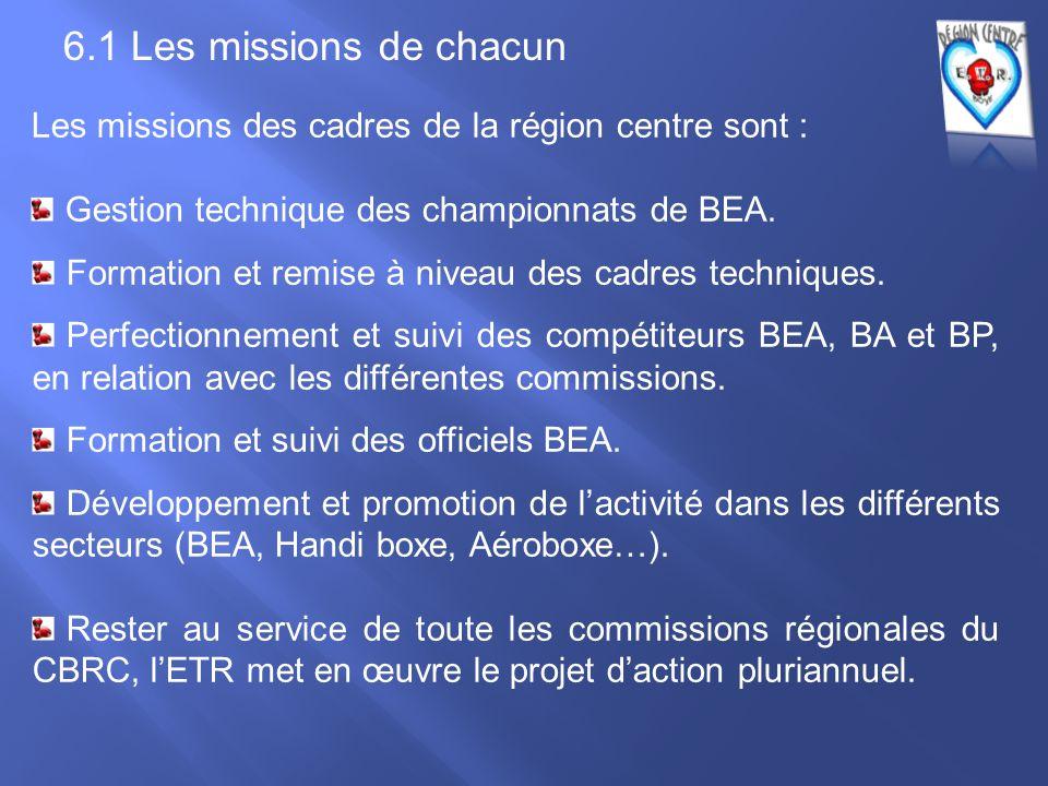 6.1 Les missions de chacun Les missions des cadres de la région centre sont : Gestion technique des championnats de BEA. Formation et remise à niveau