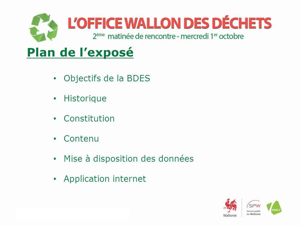Plan de l'exposé Objectifs de la BDES Historique Constitution Contenu Mise à disposition des données Application internet