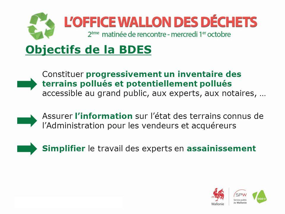 Objectifs de la BDES Constituer progressivement un inventaire des terrains pollués et potentiellement pollués accessible au grand public, aux experts,