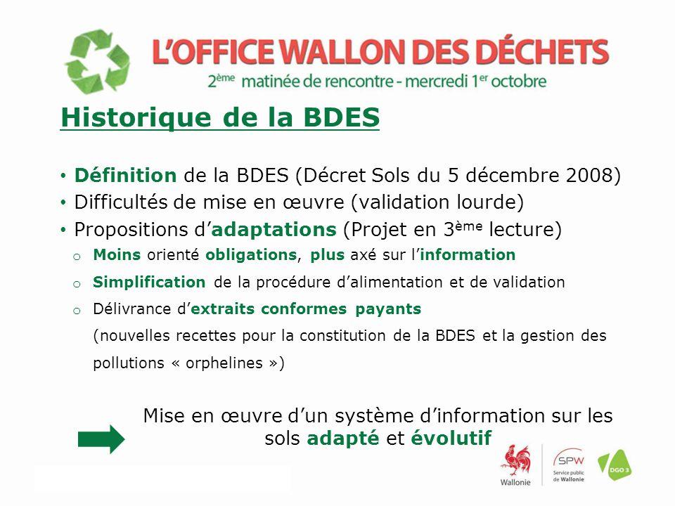 Historique de la BDES Définition de la BDES (Décret Sols du 5 décembre 2008) Difficultés de mise en œuvre (validation lourde) Propositions d'adaptatio