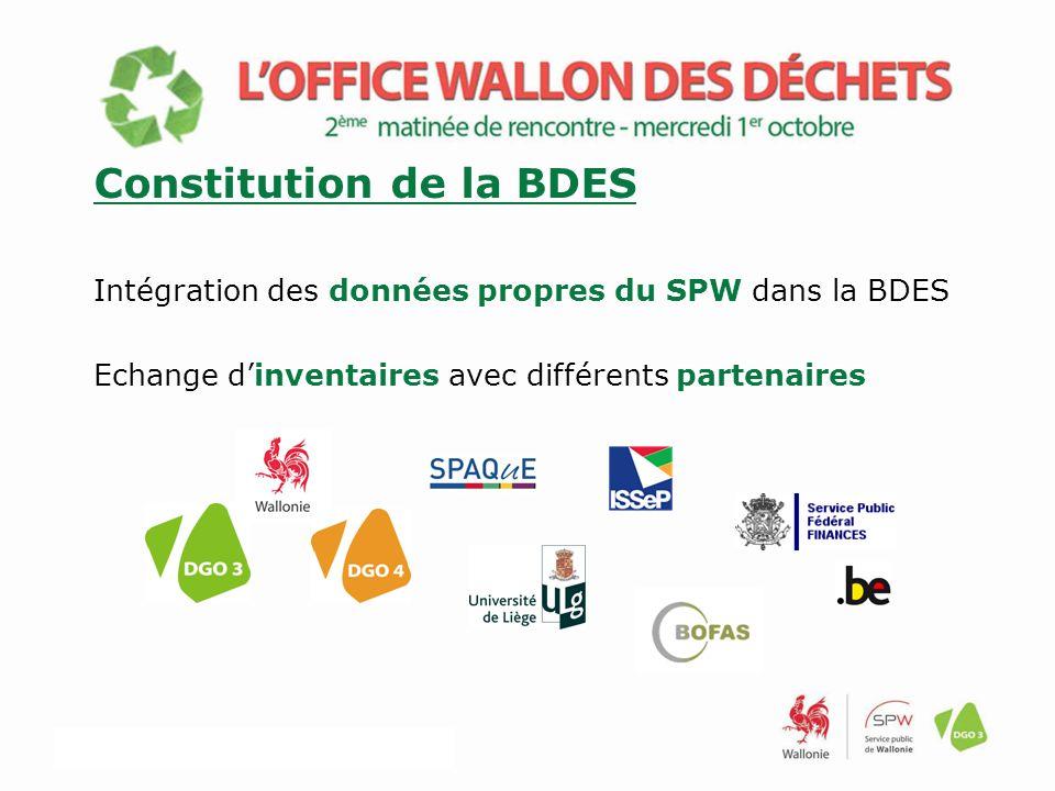 Constitution de la BDES Intégration des données propres du SPW dans la BDES Echange d'inventaires avec différents partenaires