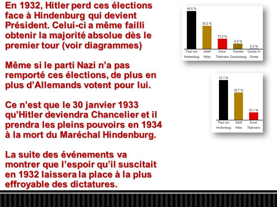 En 1932, Hitler perd ces élections face à Hindenburg qui devient Président. Celui-ci a même failli obtenir la majorité absolue dès le premier tour (vo