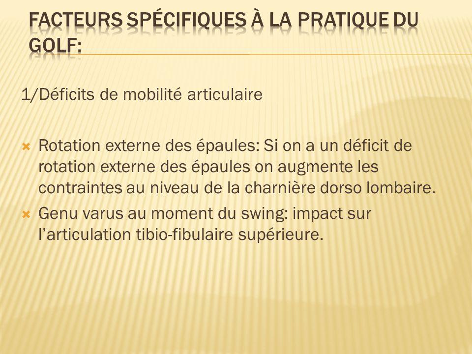 1/Déficits de mobilité articulaire  Rotation externe des épaules: Si on a un déficit de rotation externe des épaules on augmente les contraintes au n