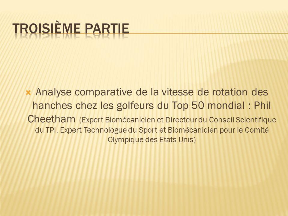  Analyse comparative de la vitesse de rotation des hanches chez les golfeurs du Top 50 mondial : Phil Cheetham (Expert Biomécanicien et Directeur du