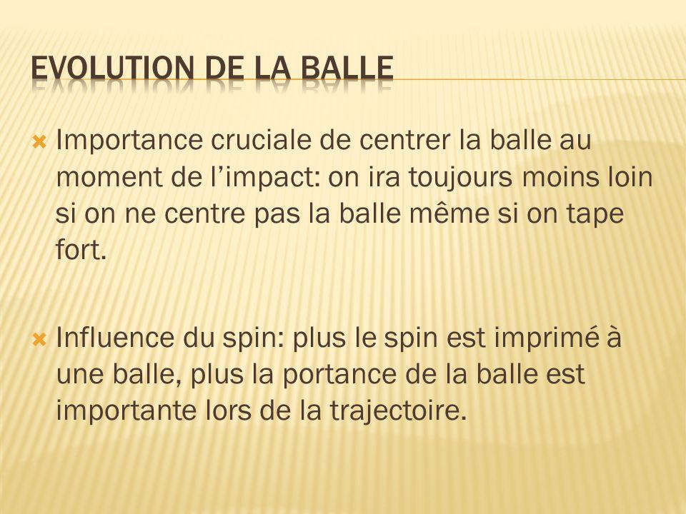  Importance cruciale de centrer la balle au moment de l'impact: on ira toujours moins loin si on ne centre pas la balle même si on tape fort.  Influ