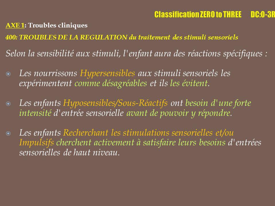 AXE 1: Troubles cliniques 400: TROUBLES DE LA REGULATION du traitement des stimuli sensoriels Selon la sensibilité aux stimuli, l enfant aura des réactions spécifiques :  Les nourrissons Hypersensibles aux stimuli sensoriels les expérimentent comme désagréables et ils les évitent.