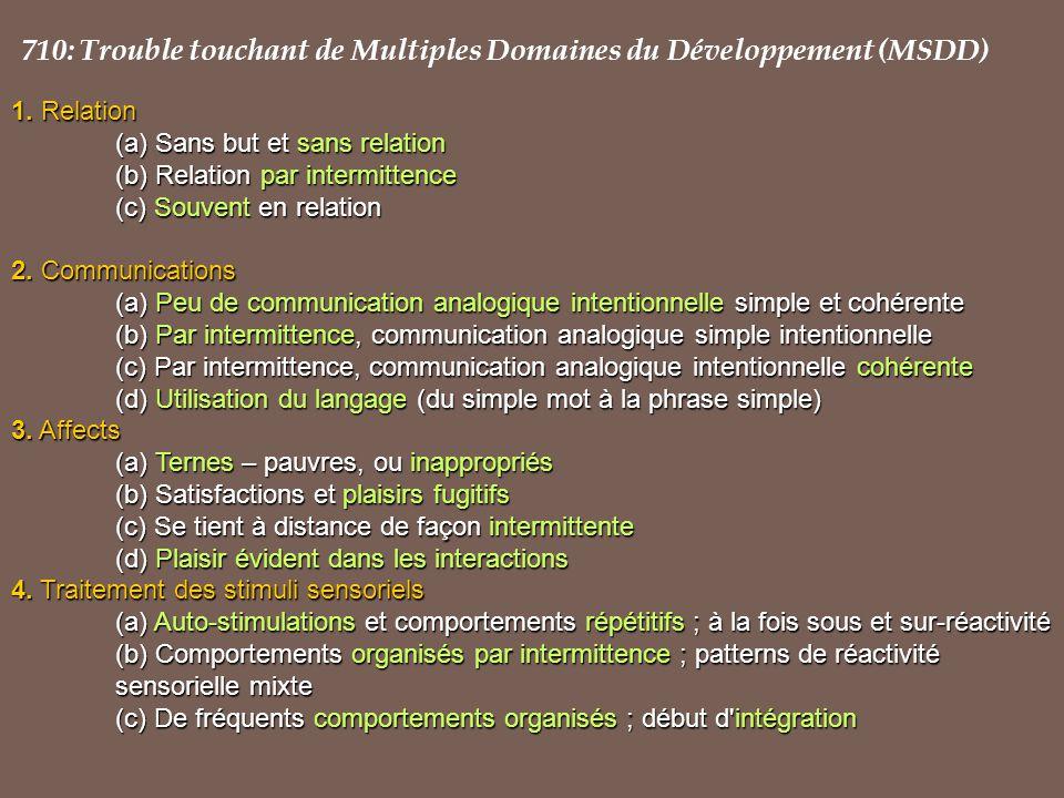 710: Trouble touchant de Multiples Domaines du Développement (MSDD) 1.