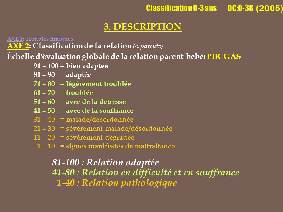 3. DESCRIPTION AXE 1: Troubles cliniques AXE 2 : Classification de la relation (< parents) Échelle d'évaluation globale de la relation parent-bébé: PI