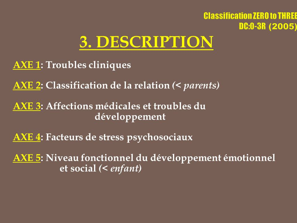 3. DESCRIPTION AXE 1: Troubles cliniques AXE 2: Classification de la relation (< parents) AXE 3: Affections médicales et troubles du développement AXE