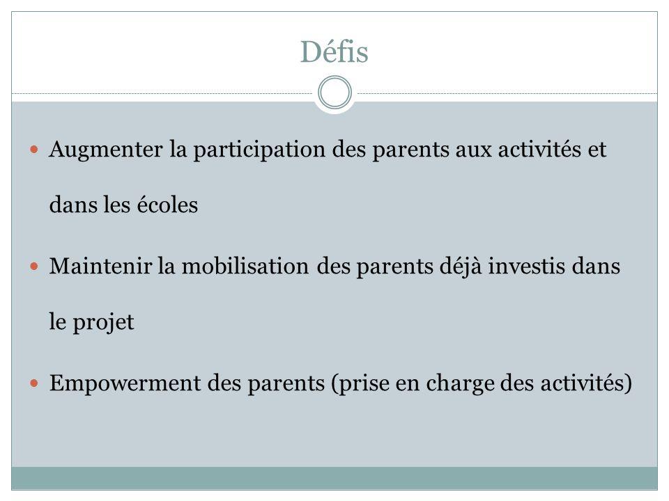 Défis Augmenter la participation des parents aux activités et dans les écoles Maintenir la mobilisation des parents déjà investis dans le projet Empow