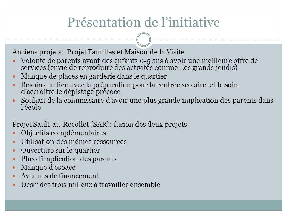 Présentation de l'initiative Anciens projets: Projet Familles et Maison de la Visite Volonté de parents ayant des enfants 0-5 ans à avoir une meilleur