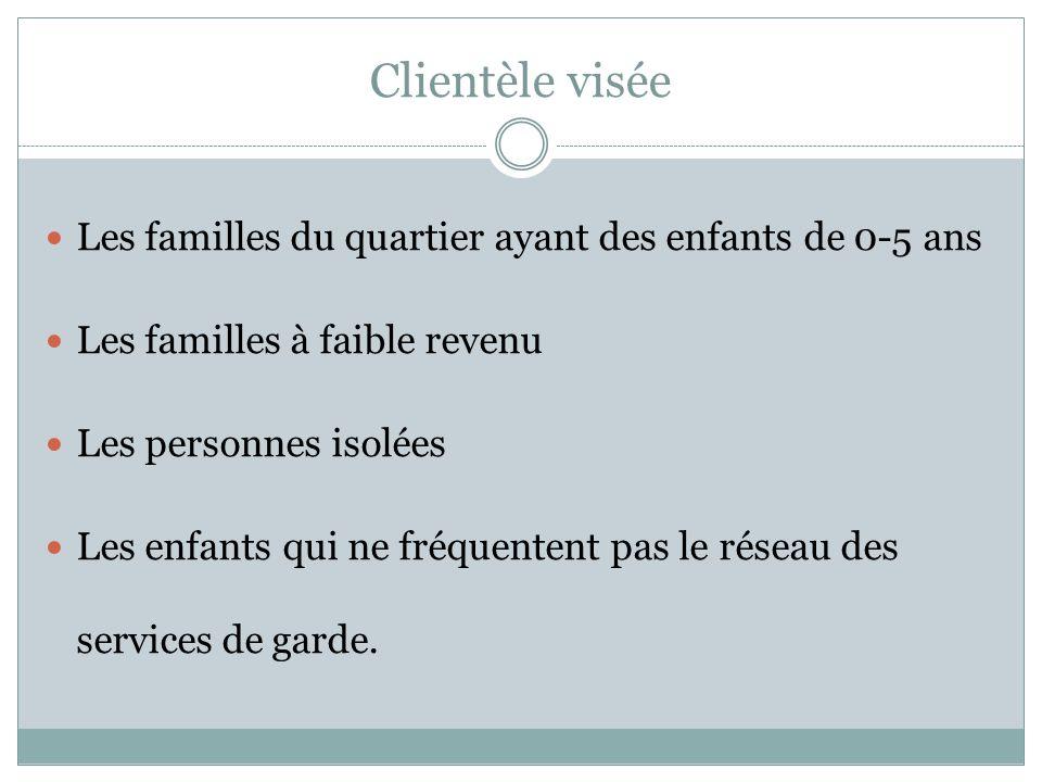 Clientèle visée Les familles du quartier ayant des enfants de 0-5 ans Les familles à faible revenu Les personnes isolées Les enfants qui ne fréquenten