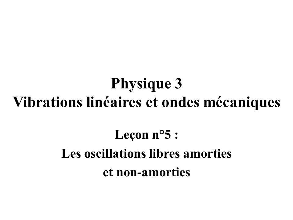 Physique 3 Vibrations linéaires et ondes mécaniques Leçon n°5 : Les oscillations libres amorties et non-amorties