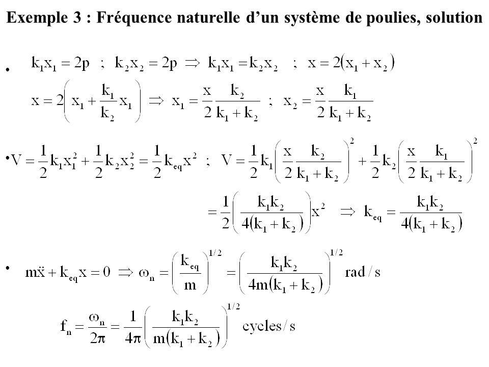 Exemple 3 : Fréquence naturelle d'un système de poulies, solution