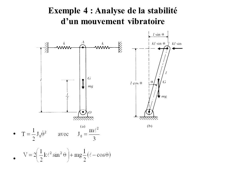 Exemple 4 : Analyse de la stabilité d'un mouvement vibratoire
