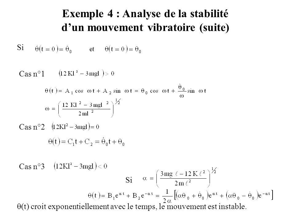 Exemple 4 : Analyse de la stabilité d'un mouvement vibratoire (suite) Si Cas n°1 Cas n°2 Cas n°3 Si  (t) croit exponentiellement avec le temps, le mo