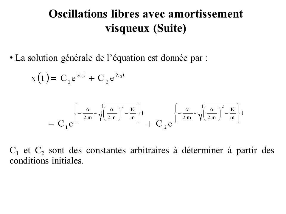 Oscillations libres avec amortissement visqueux (Suite) La solution générale de l'équation est donnée par : C 1 et C 2 sont des constantes arbitraires