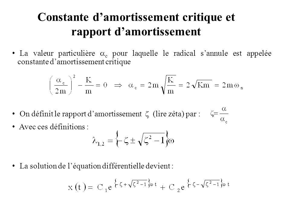 Constante d'amortissement critique et rapport d'amortissement La valeur particulière  c pour laquelle le radical s'annule est appelée constante d'amo