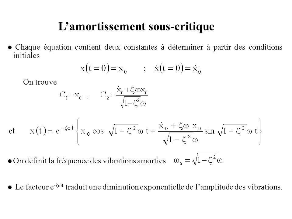 L'amortissement sous-critique Chaque équation contient deux constantes à déterminer à partir des conditions initiales On trouve On définit la fréquenc