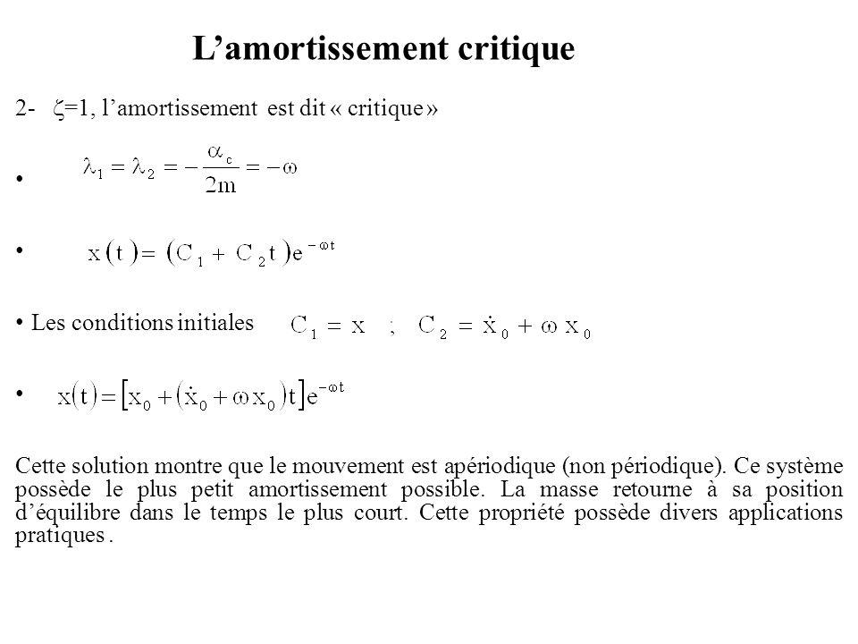 L'amortissement critique 2-  =1, l'amortissement est dit « critique » Les conditions initiales Cette solution montre que le mouvement est apériodique