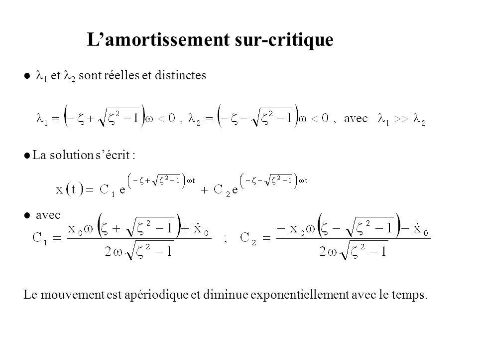 L'amortissement sur-critique 1 et 2 sont réelles et distinctes La solution s'écrit : avec Le mouvement est apériodique et diminue exponentiellement av