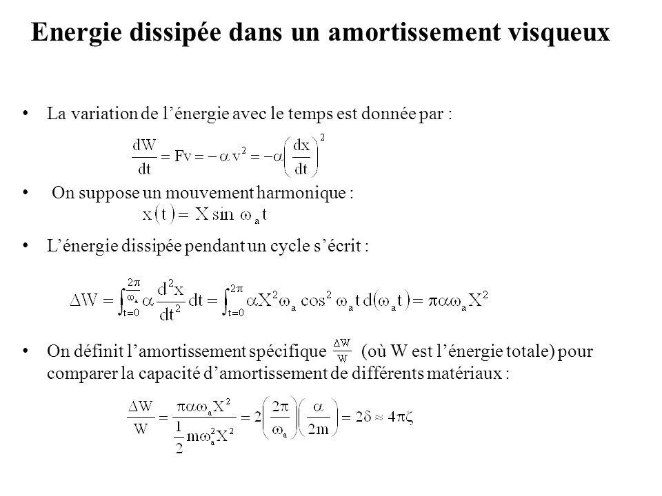 Energie dissipée dans un amortissement visqueux La variation de l'énergie avec le temps est donnée par : On suppose un mouvement harmonique : L'énergi