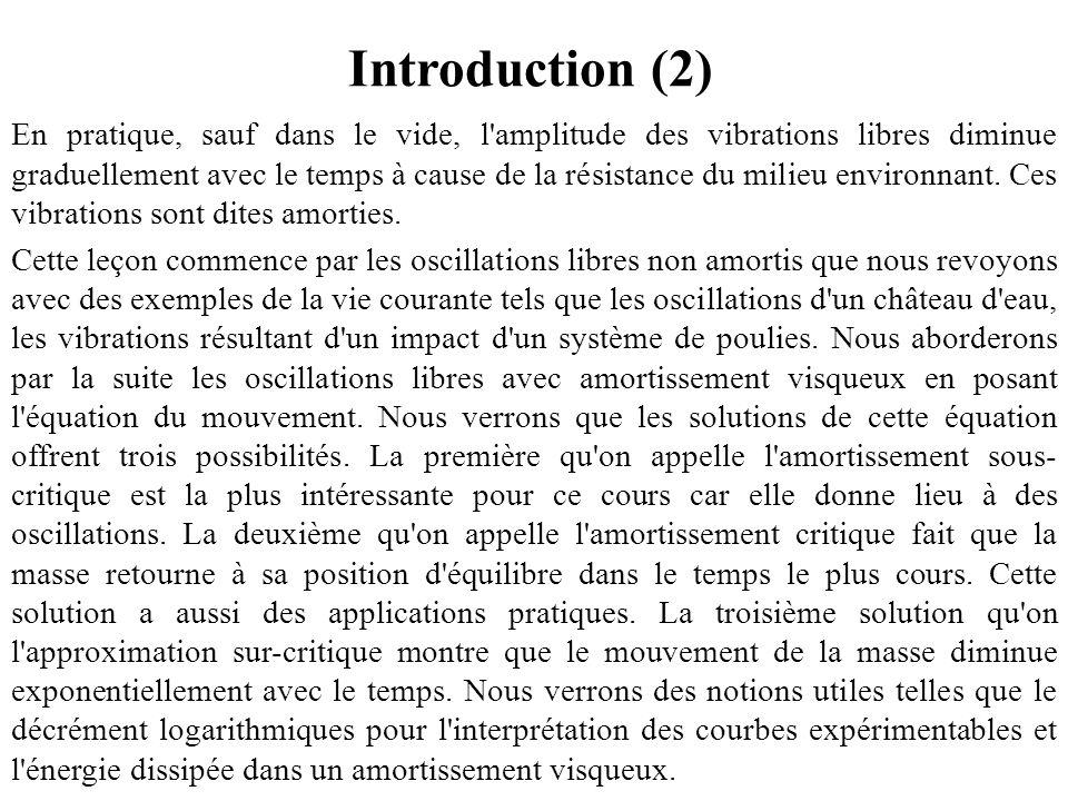 Introduction (2) En pratique, sauf dans le vide, l'amplitude des vibrations libres diminue graduellement avec le temps à cause de la résistance du mil