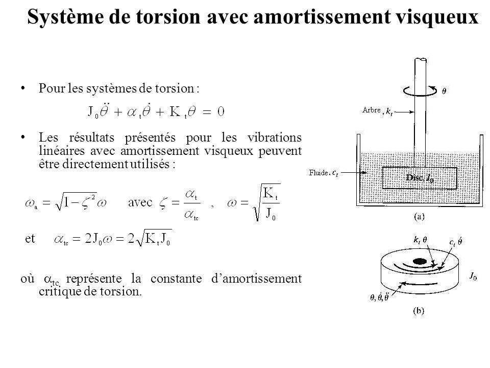 Système de torsion avec amortissement visqueux Pour les systèmes de torsion : Les résultats présentés pour les vibrations linéaires avec amortissement