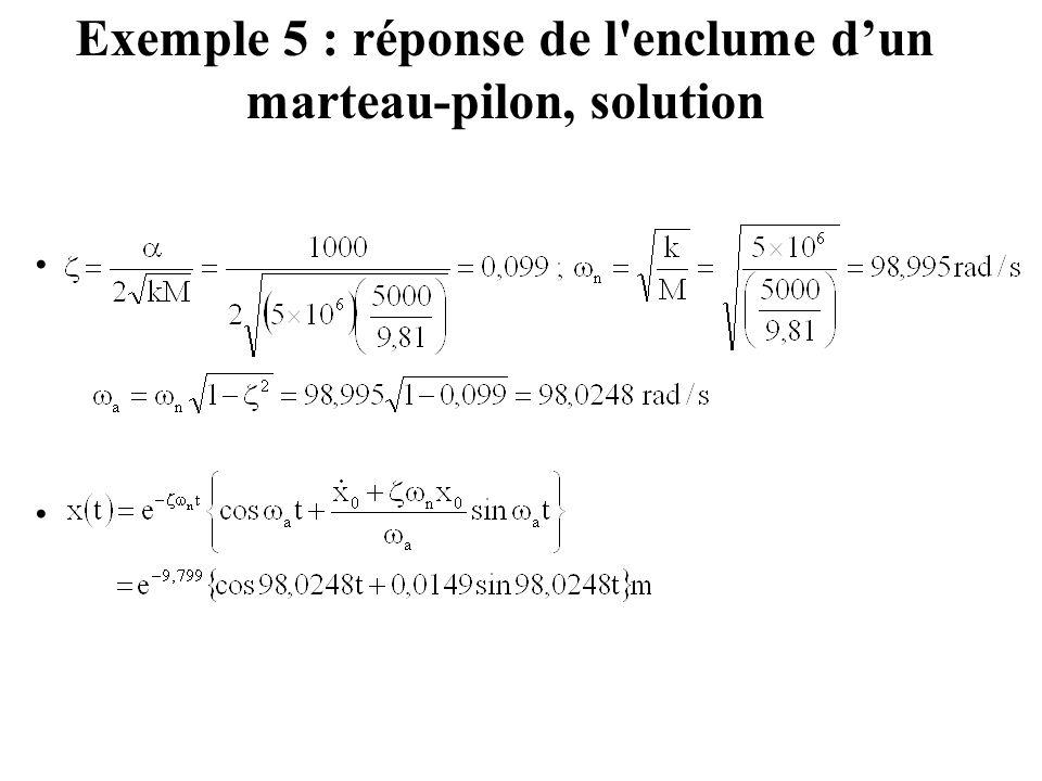 Exemple 5 : réponse de l'enclume d'un marteau-pilon, solution