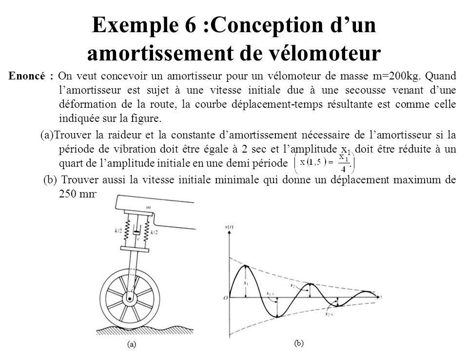 Exemple 6 :Conception d'un amortissement de vélomoteur Enoncé : On veut concevoir un amortisseur pour un vélomoteur de masse m=200kg. Quand l'amortiss