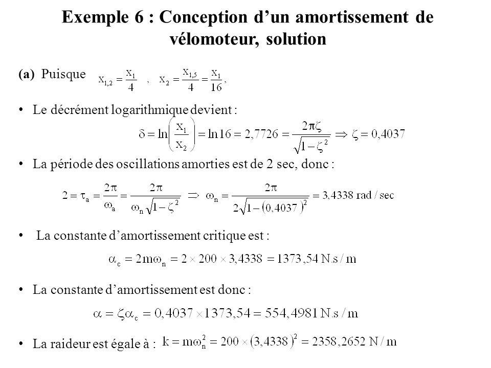 Exemple 6 : Conception d'un amortissement de vélomoteur, solution (a) Puisque Le décrément logarithmique devient : La période des oscillations amortie