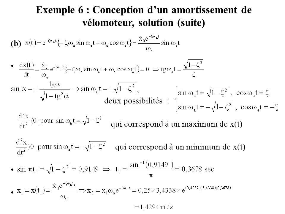 Exemple 6 : Conception d'un amortissement de vélomoteur, solution (suite) (b), deux possibilités : qui correspond à un maximum de x(t) qui correspond