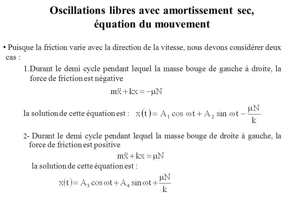 Oscillations libres avec amortissement sec, équation du mouvement Puisque la friction varie avec la direction de la vitesse, nous devons considérer de