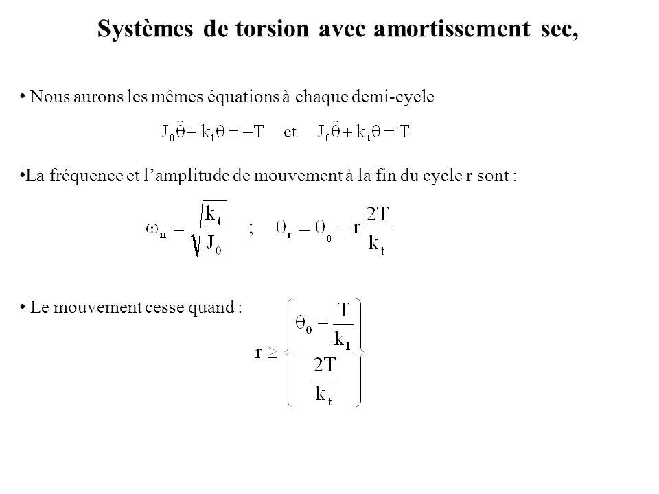 Nous aurons les mêmes équations à chaque demi-cycle La fréquence et l'amplitude de mouvement à la fin du cycle r sont : Le mouvement cesse quand : Sys