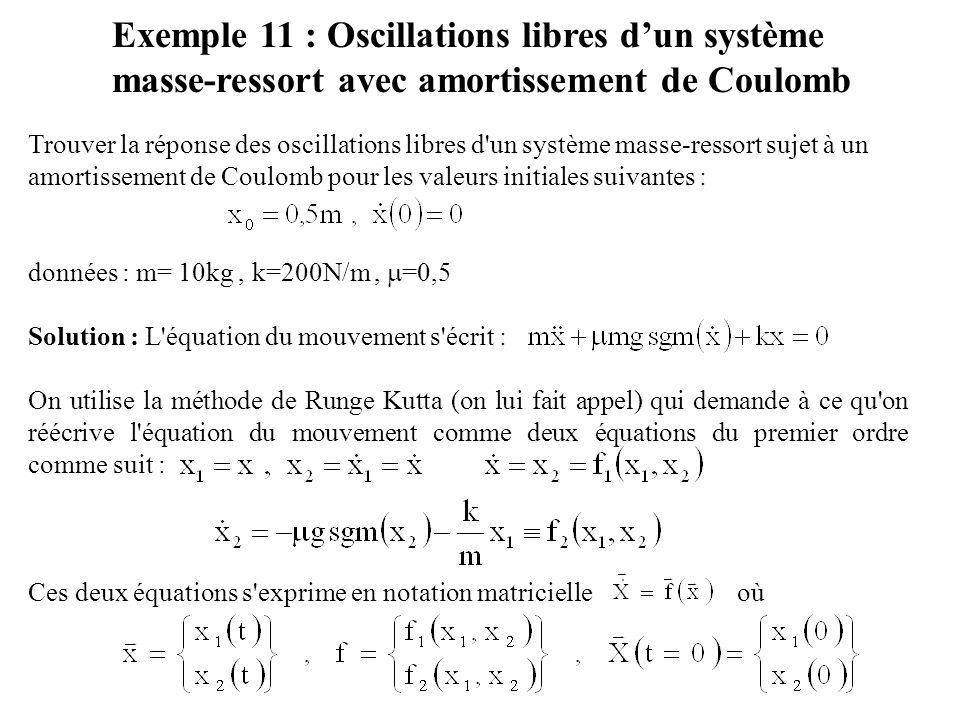 Trouver la réponse des oscillations libres d'un système masse-ressort sujet à un amortissement de Coulomb pour les valeurs initiales suivantes : donné