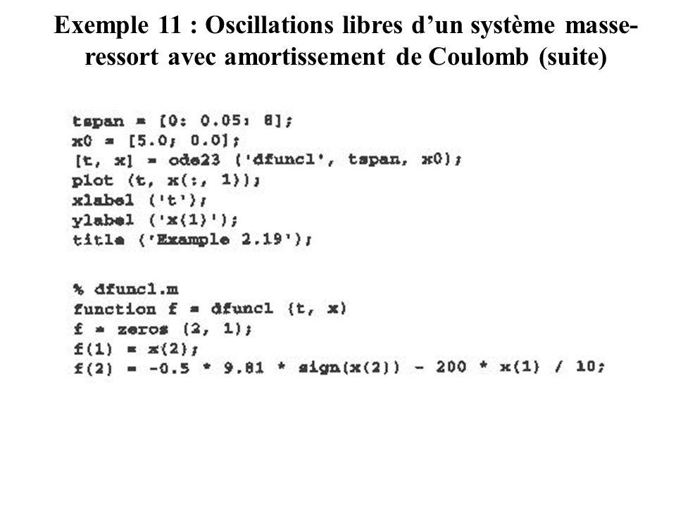 Exemple 11 : Oscillations libres d'un système masse- ressort avec amortissement de Coulomb (suite)
