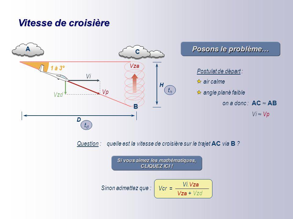 OPTIMISATION DE LA VITESSE DE CROISIÈRE Objectif :parcourir une distance ou un circuit donné dans un minimum de temps.