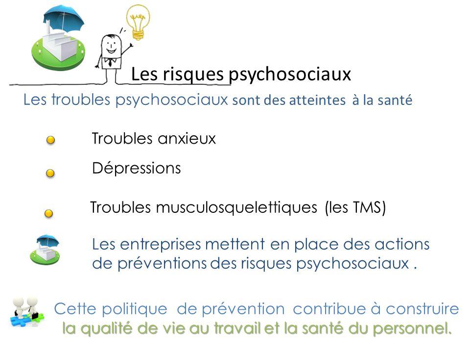 Les troubles psychosociaux sont des atteintes à la santé Troubles anxieux Dépressions Troubles musculosquelettiques (les TMS) Les entreprises mettent en place des actions de préventions des risques psychosociaux.
