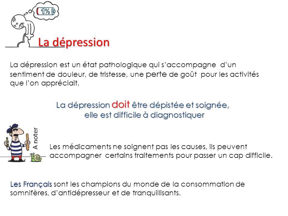 La dépression est un état pathologique qui s'accompagne d'un sentiment de douleur, de tristesse, une perte de goût pour les activités que l'on appréciait.