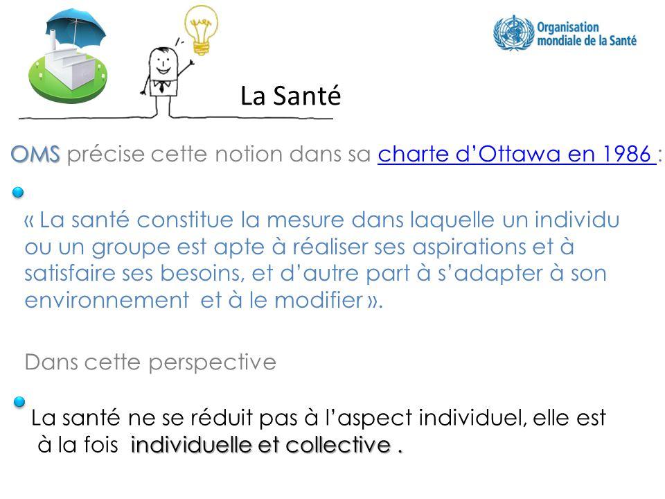 La Santé OMS OMS précise cette notion dans sa charte d'Ottawa en 1986 :charte d'Ottawa en 1986 « La santé constitue la mesure dans laquelle un individu ou un groupe est apte à réaliser ses aspirations et à satisfaire ses besoins, et d'autre part à s'adapter à son environnement et à le modifier ».