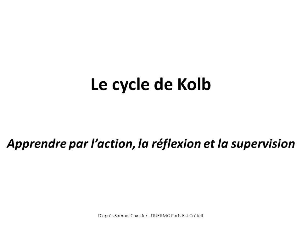 Le cycle de Kolb Apprendre par l'action, la réflexion et la supervision D'après Samuel Chartier - DUERMG Paris Est Créteil