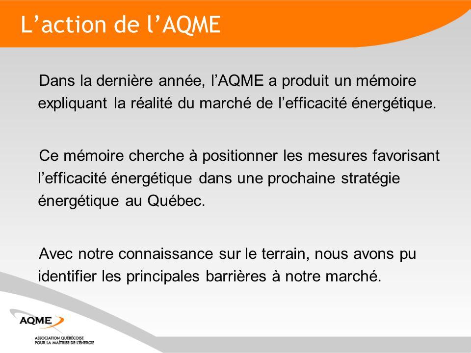 L'action de l'AQME Dans la dernière année, l'AQME a produit un mémoire expliquant la réalité du marché de l'efficacité énergétique.