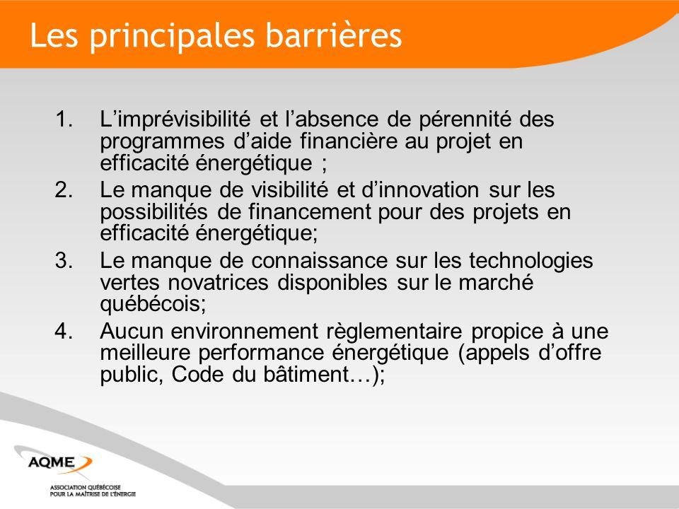 Les principales barrières 1.L'imprévisibilité et l'absence de pérennité des programmes d'aide financière au projet en efficacité énergétique ; 2.Le manque de visibilité et d'innovation sur les possibilités de financement pour des projets en efficacité énergétique; 3.Le manque de connaissance sur les technologies vertes novatrices disponibles sur le marché québécois; 4.Aucun environnement règlementaire propice à une meilleure performance énergétique (appels d'offre public, Code du bâtiment…);