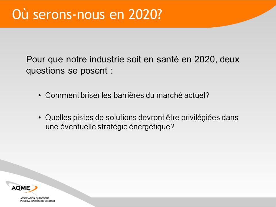 Pour que notre industrie soit en santé en 2020, deux questions se posent : Comment briser les barrières du marché actuel.