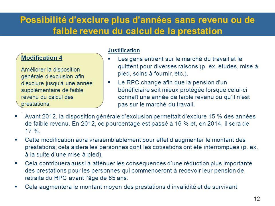12 Possibilité d'exclure plus d'années sans revenu ou de faible revenu du calcul de la prestation  Avant 2012, la disposition générale d'exclusion permettait d exclure 15 % des années de faible revenu.