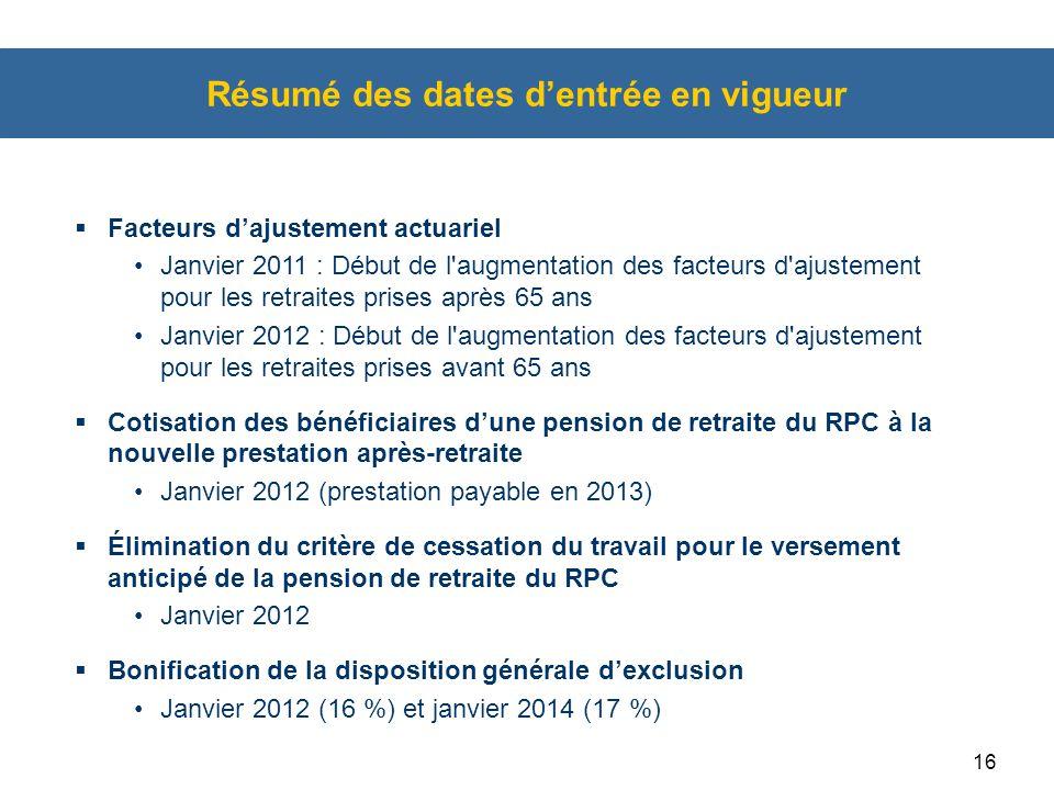 16 Résumé des dates d'entrée en vigueur  Facteurs d'ajustement actuariel Janvier 2011 : Début de l'augmentation des facteurs d'ajustement pour les re